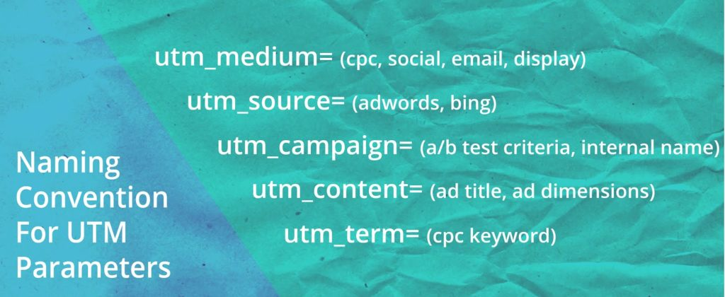 Naming Conventions for UTM Parameters from Bizible