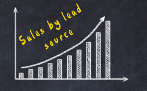 sales by lead source graph